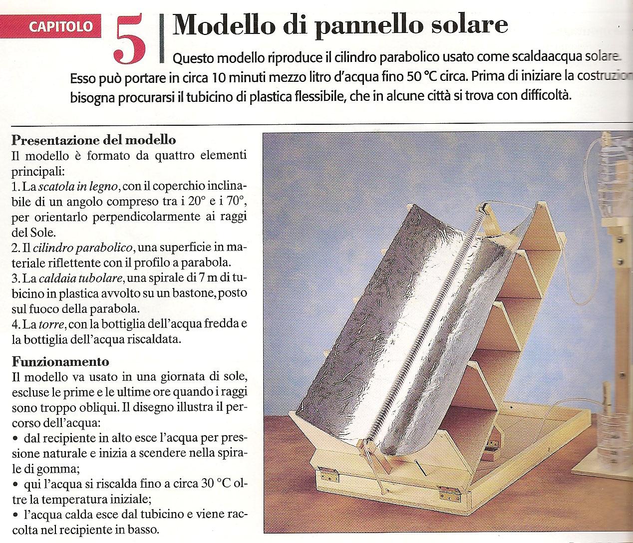 Pannello Solare Disegno Zara : Articoli recenti a scuola di tecnologia studiare il